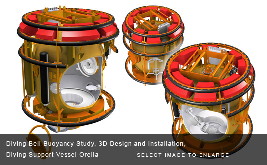 Diving Bell Buoyancy Study, 3D Design and Installation, Diving Support Vessel Orelia